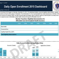 A draft excerpt of what the Connector open enrollment dashboard will look like