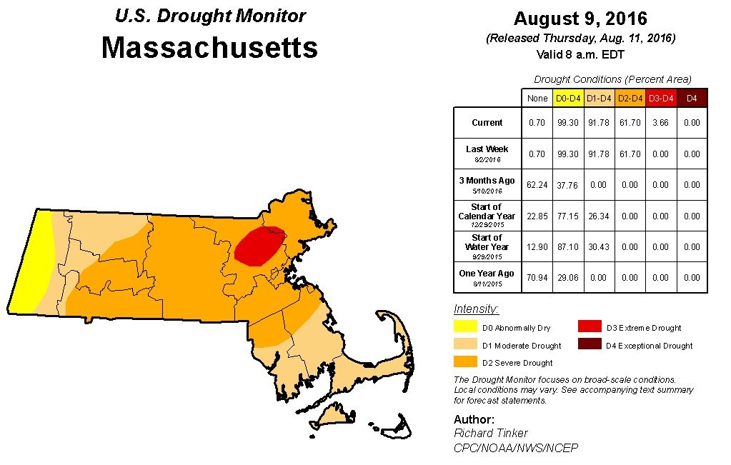 Parts Of Mass Facing Extreme Drought Conditions For First Time - Us drought map 2016