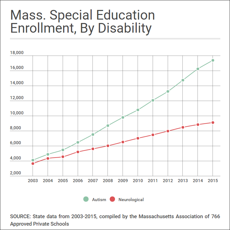 disability-data