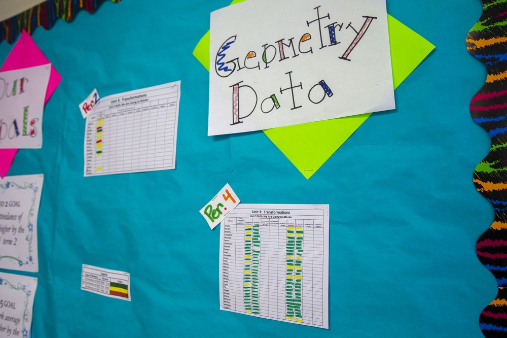 Data tracking charts of student progress are displayed in the rear of Roma Liani's classroom. (Jesse Costa/WBUR)