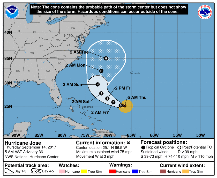 Tropical Storm Jose is forecast to restrengthen this weekend. (Courtesy NHC)