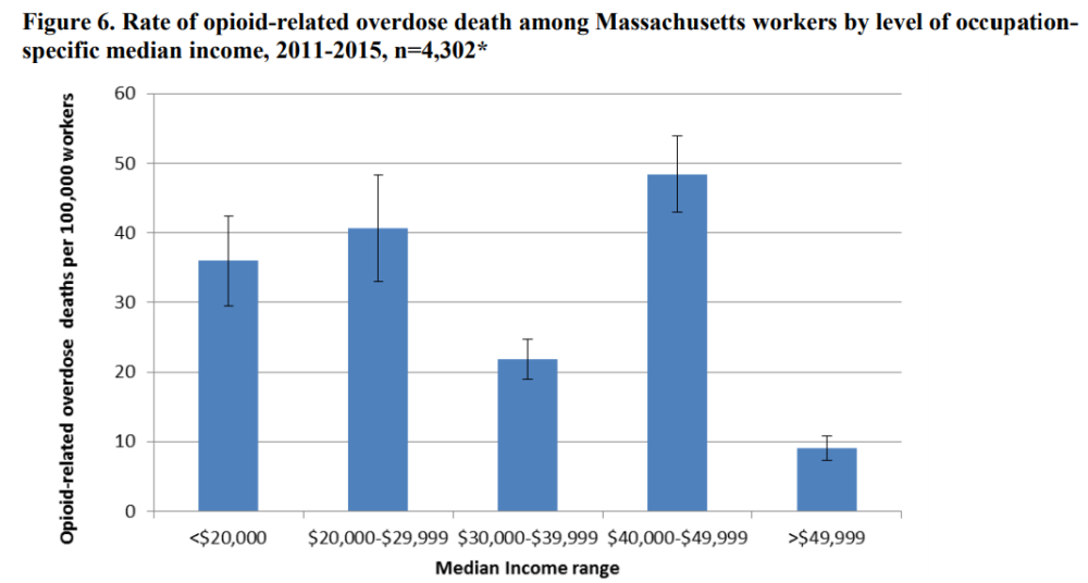 (Courtesy of the Massachusetts Department of Public Health)
