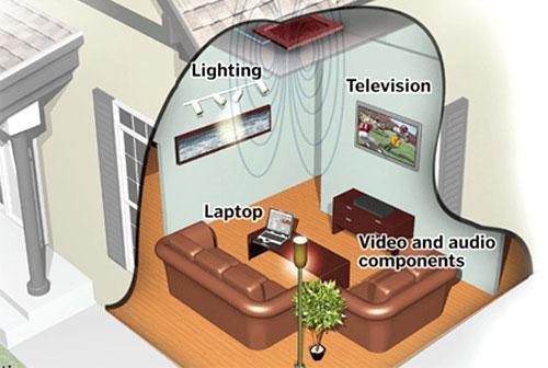 A picture of the applications of wireless electricity technology, from the company WiTricity (Courtesy of WiTricity.com/Aaron Atencio/Globe Staff)