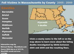 Interactive: Fall Victims In Massachusetts By County, 2005-2009