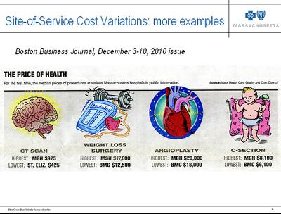 CLICK TO ENLARGE: Examples of site-of-service cost variations for certain procedures (Courtesy BCBS)