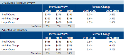 """""""Massachusetts Health Care Cost Trends: Premiums and Expenditures"""" Division of Health Care Finance and Policy"""