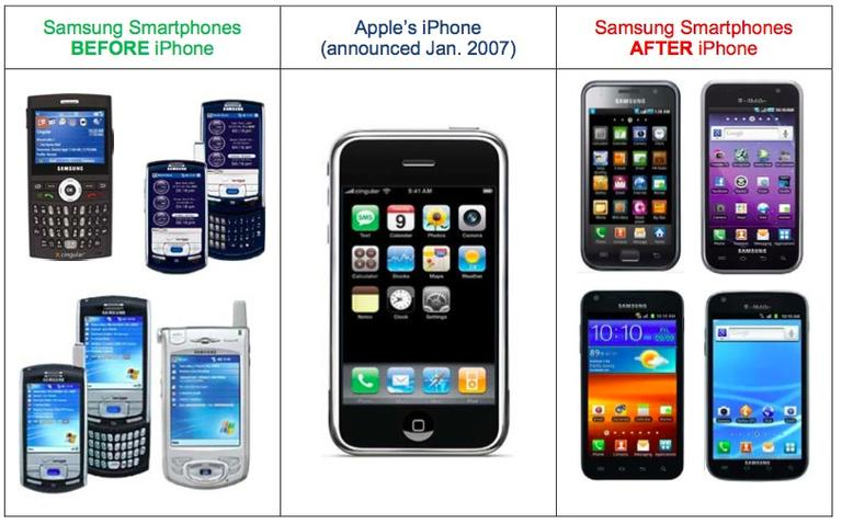 This graphic from Apple shows the design changes that came in the wake of the release of the iPhone.