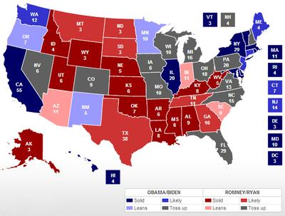 The state of the race. (RealClearPolitics)