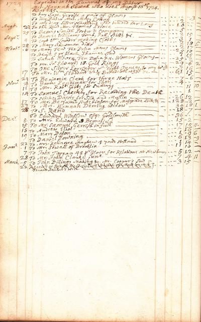 Original account book kept by Samuel Sewall, 1652-1730. (Courtesy of the New England Historic Genealogical Society)