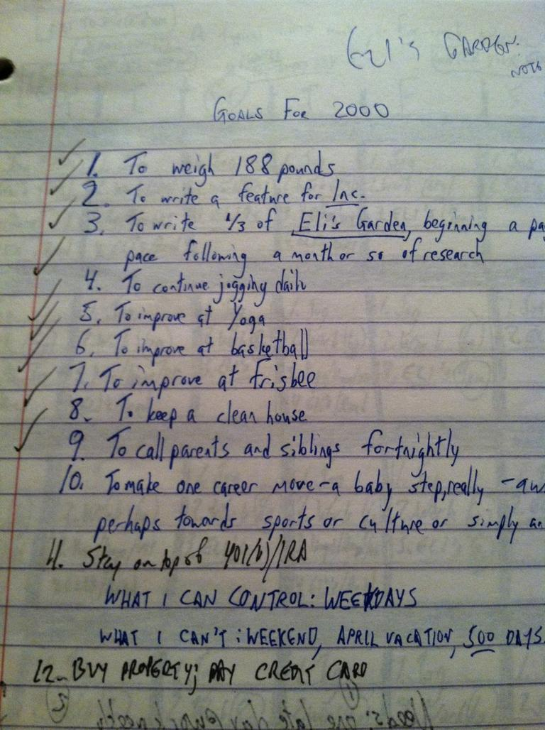 12 handwritten resolutions made by the author in the year 2000 (Click to enlarge)