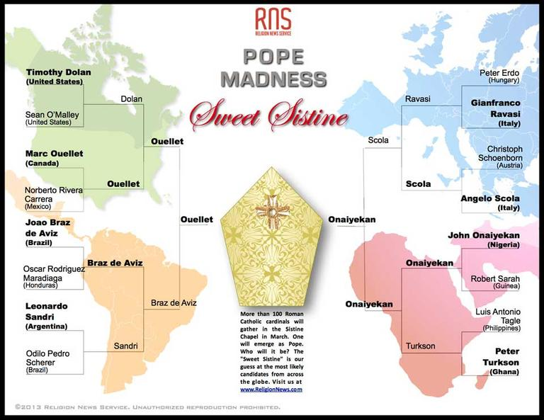 "Religion News Service started out with 16 cardinals in its ""Pope Madness"" tournament (click to enlarge). (Religion News Service)"
