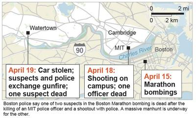 This locator map shows the location and time line of the suspects in the Boston Marathon explosions. Boston police say one of the two suspects in the Boston Marathon bombing is dead after the killing of an MIT police officer and a shootout with police. A massive manhunt is underway for the other. (AP Photo)