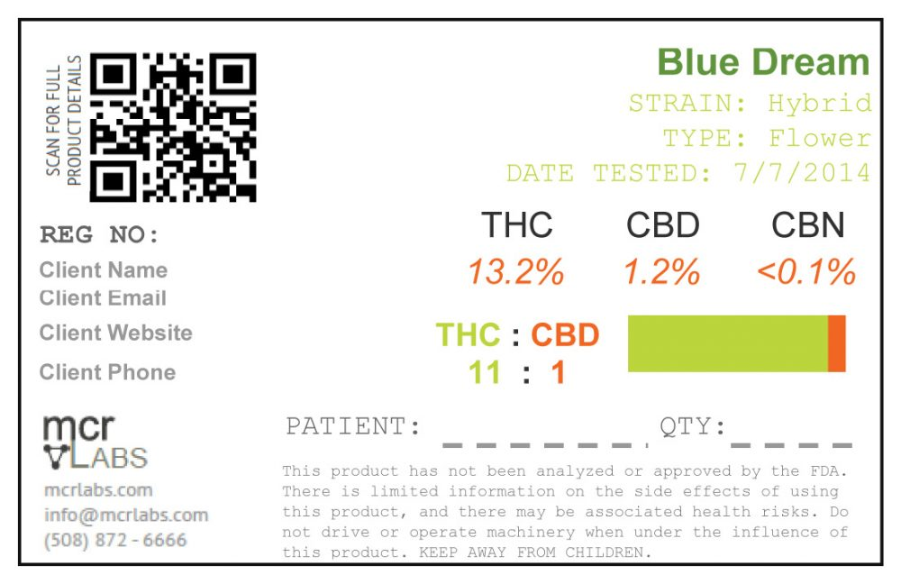 Medical Marijuana 101: What's In Your Drug? | CommonHealth