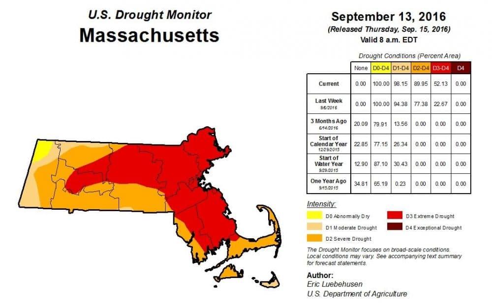 (Courtesy U.S. Drought Monitor)