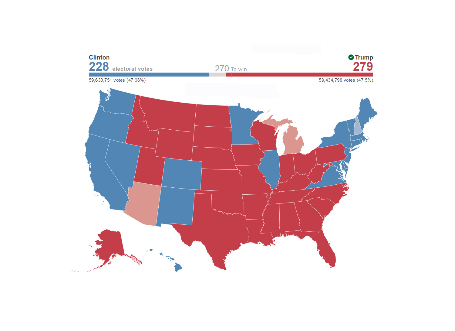 StateByState Election Results Politicker
