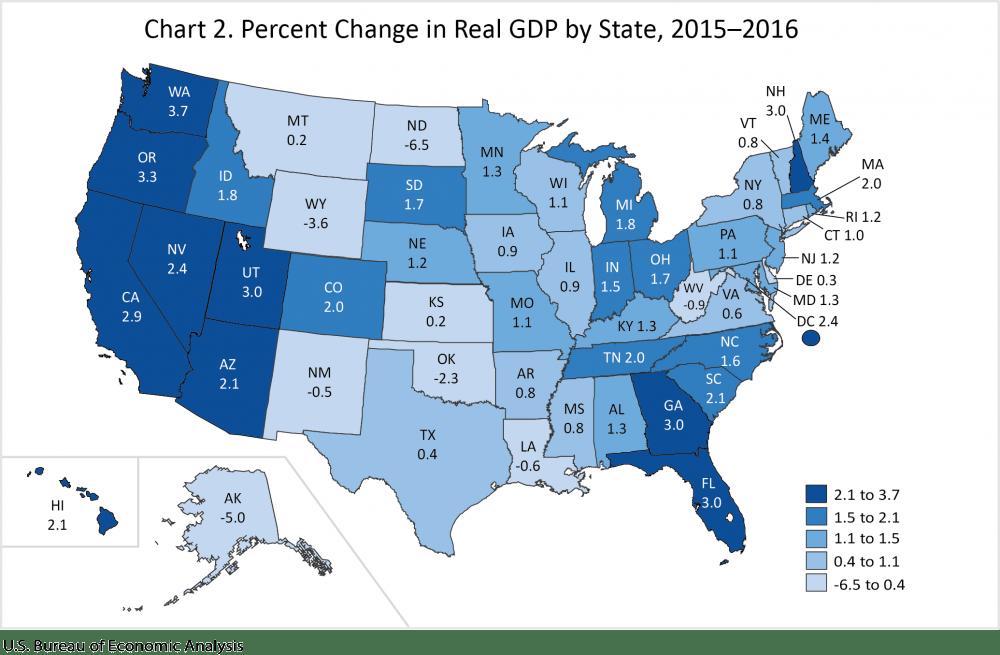 (Courtesy of the U.S. Bureau of Economic Analysis)