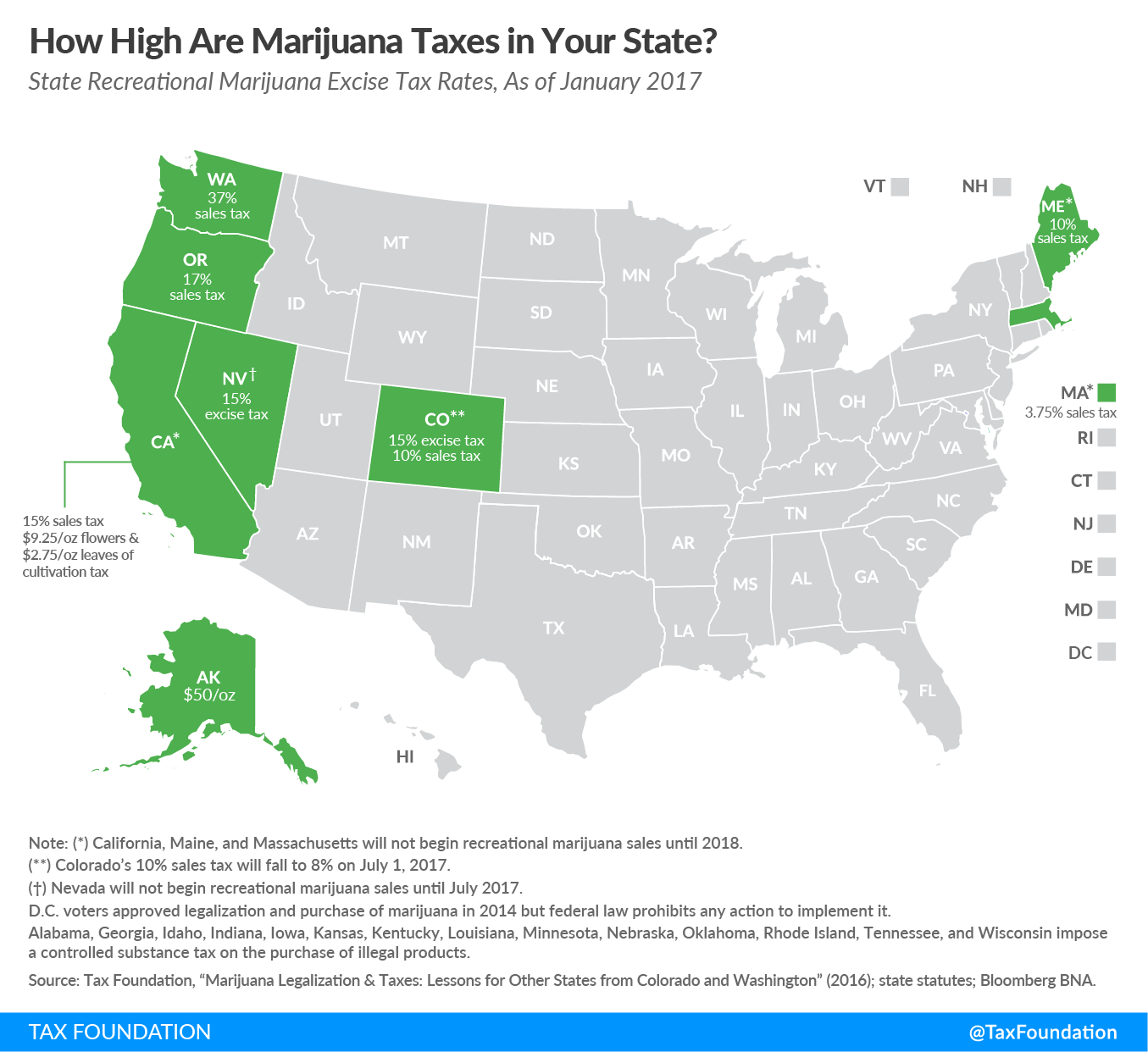 Baker Signs Marijuana Bill Here Are 5 Numbers Related To The New How States Interrelated Is Shown In Statechart Diagram Courtesy Of Tax Foundation