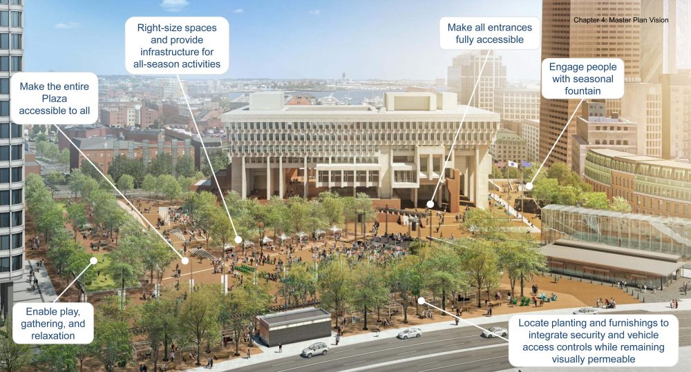 Proposed plan for City Hall Plaza (Courtesy City of Boston)