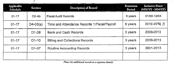 List of records the state police petitioned to destroy in March 2018. (Mass. secretary of state's office)