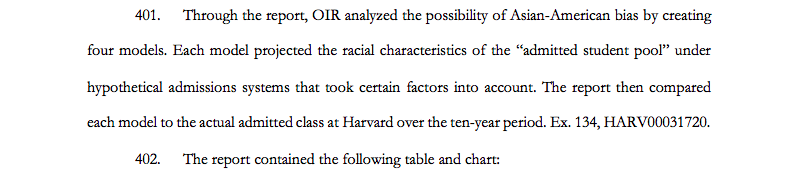Report from Harvard's Office of Institutional Research