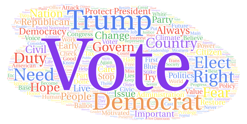 """This is a word cloud highlighting the most commonly used words in response to our question, """"If you're planning to vote on November 6, what's motivating you?"""""""