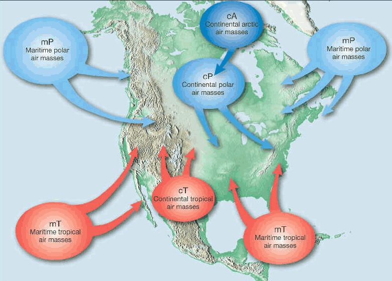 There are five air masses across North America at any given time. (Courtesy of NOAA)