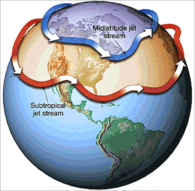 The jet streams are bands of winds that circle the planet in various configurations. (Courtesy of NOAA)