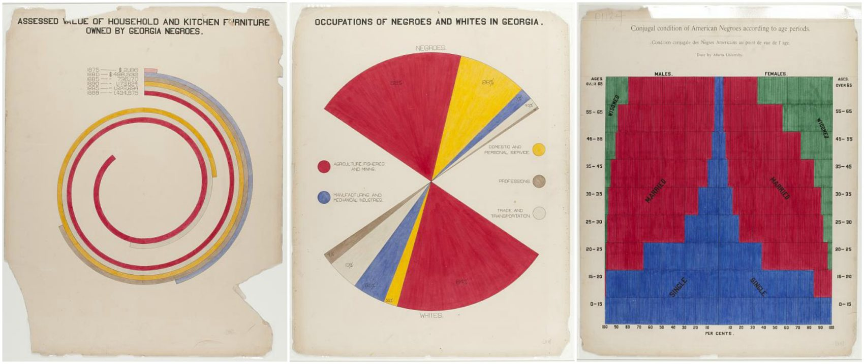 Infographics that W.E.B. Du Bois displayed at the 1900 Paris Exposition. (Courtesy Library of Congress)