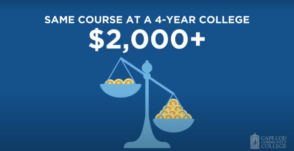 A Cape Cod Community College online advertisement compares the school's $670 per course cost to the more than $2,000 per course at many four-year colleges. (Screenshot)