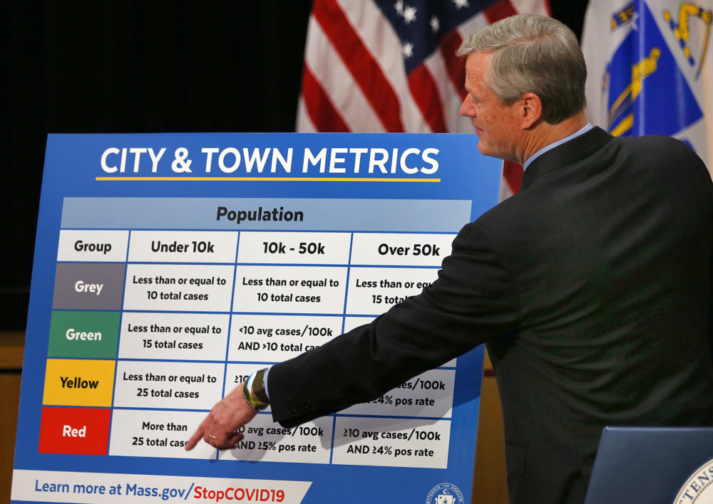 Gov. Charlie Baker explains the new metric the state will use to help cities and towns understand their risk for COVID-19. (John Tlumacki/Pool photo via The Boston Globe)