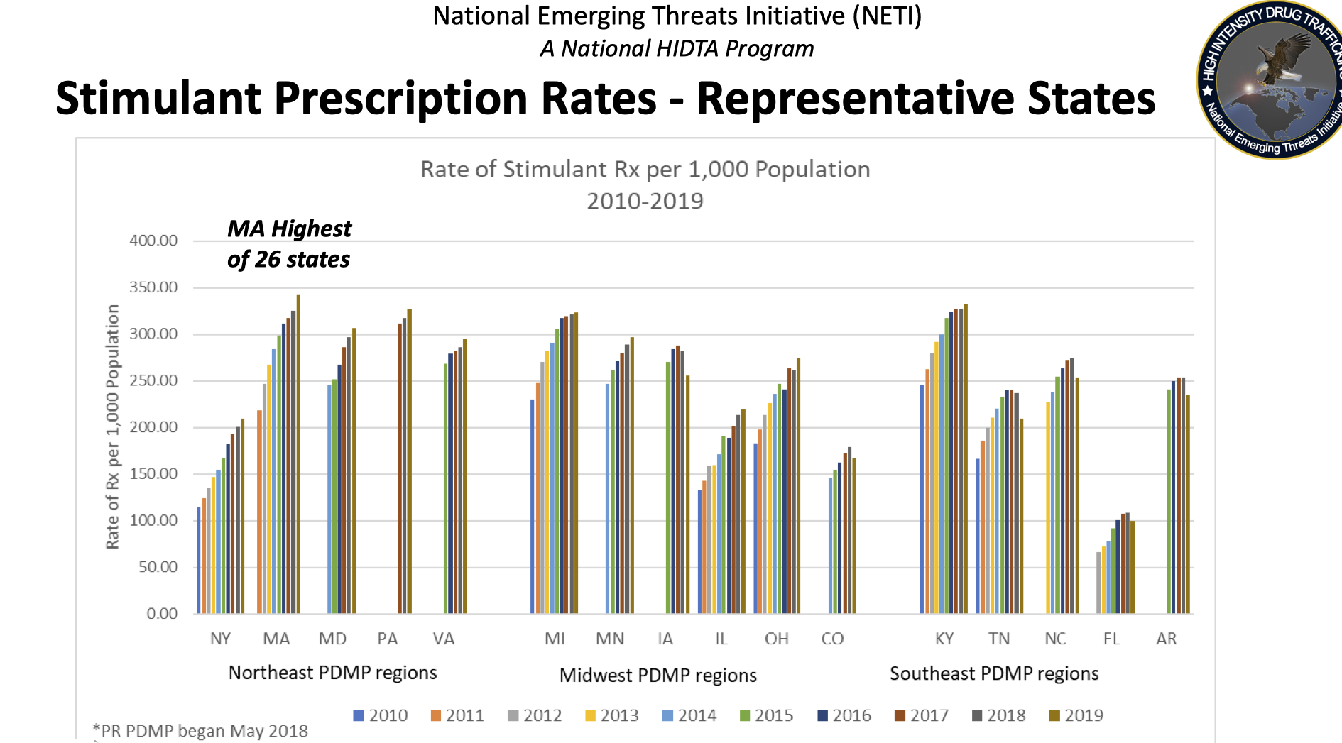 A review of stimulant prescription rates across 26 states. (Courtesy screenshot)